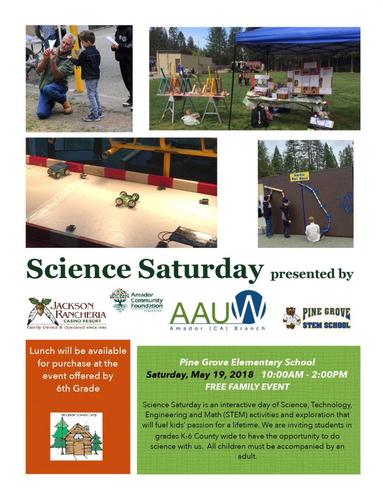 2018 Science Saturday AAUW